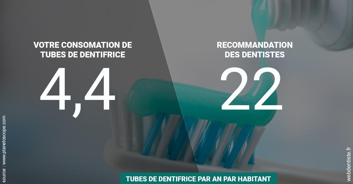 https://dr-amory-christophe.chirurgiens-dentistes.fr/22 tubes/an 2