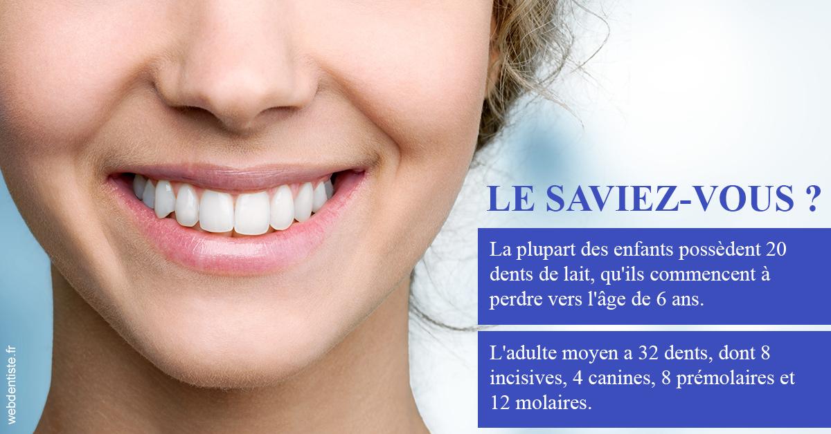 https://dr-amory-christophe.chirurgiens-dentistes.fr/Dents de lait 1